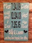 Dates To Remember. Personalized Custom Wedding Wood Sign